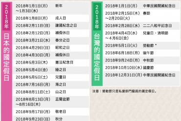 【2018年日本假期資訊】旅遊攻略&各假期由來大解密