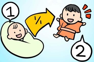 流傳日本千年的千歲祝賀! 七五三節小知識