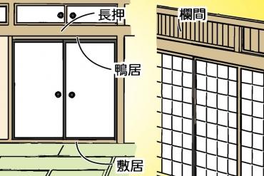 日本人也不一定知道的「書院造」和室禮儀小知識!