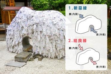 【京都】在安井金比羅宮斷惡緣,竟然得在洞穴中「爬行」?!