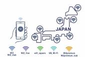 不知道就虧大了!超好用日本免費Wi-Fi APP